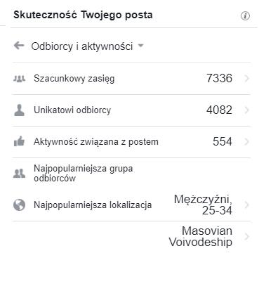 facebook skutecznosc posta