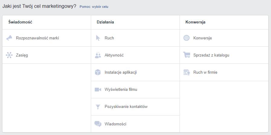 cele kampanii facebook ads